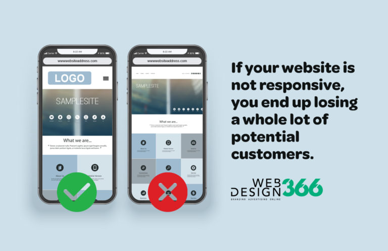 If Your Website is not Responsive, You end up losing a whole lot of Potential customers